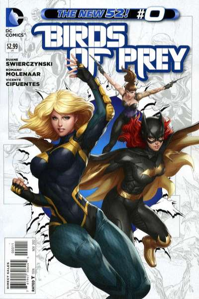 Birds of Prey #0 comic books for sale