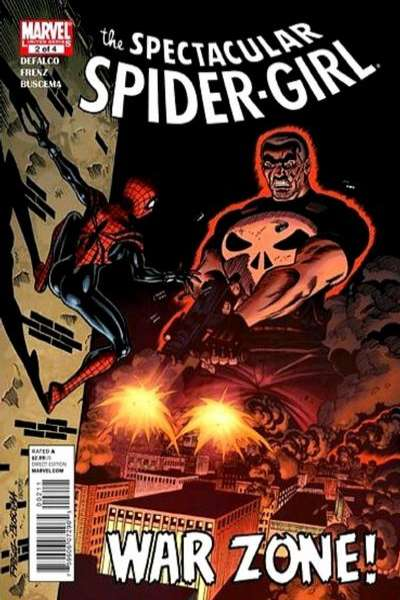 Spectacular Spider-Girl #2 Comic Books - Covers, Scans, Photos  in Spectacular Spider-Girl Comic Books - Covers, Scans, Gallery